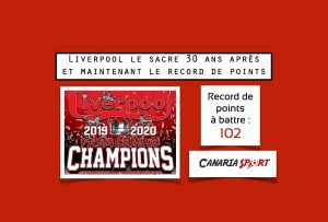 liverpool-record-points